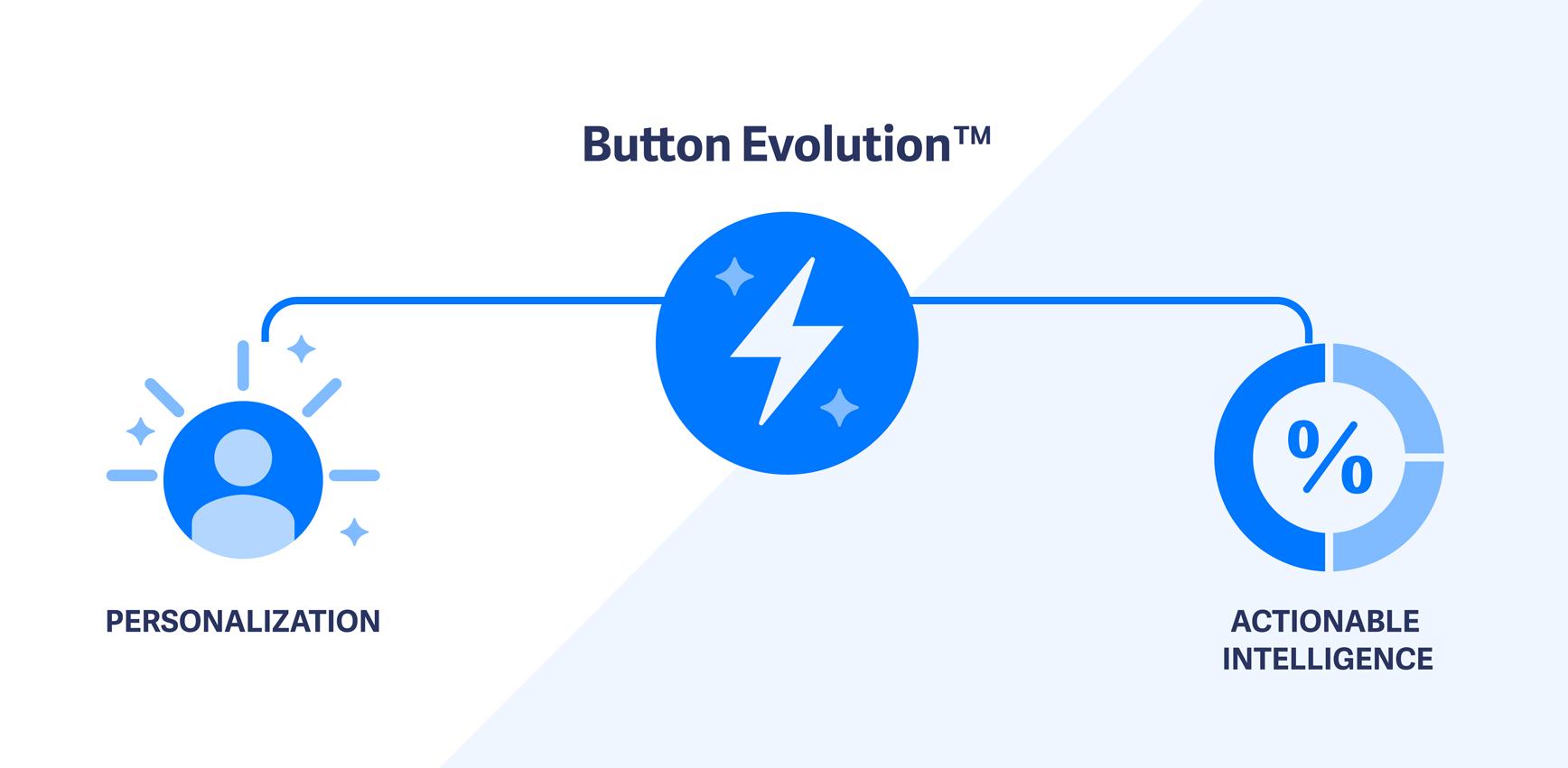 Evolution_-Prodcut-Suite_hero_blog_web