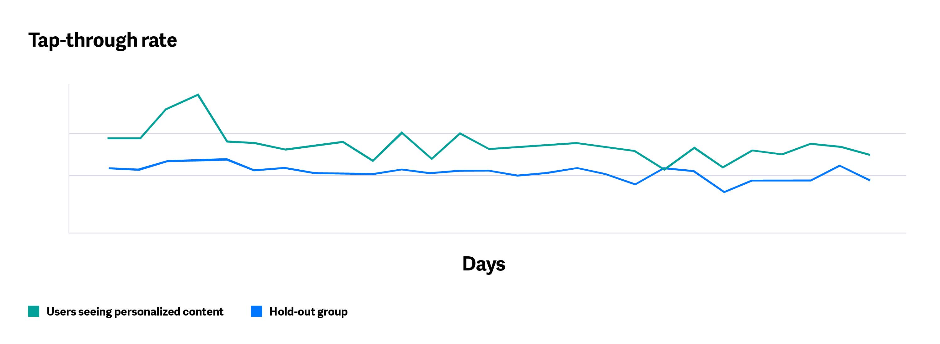 zap-survey-chart_6